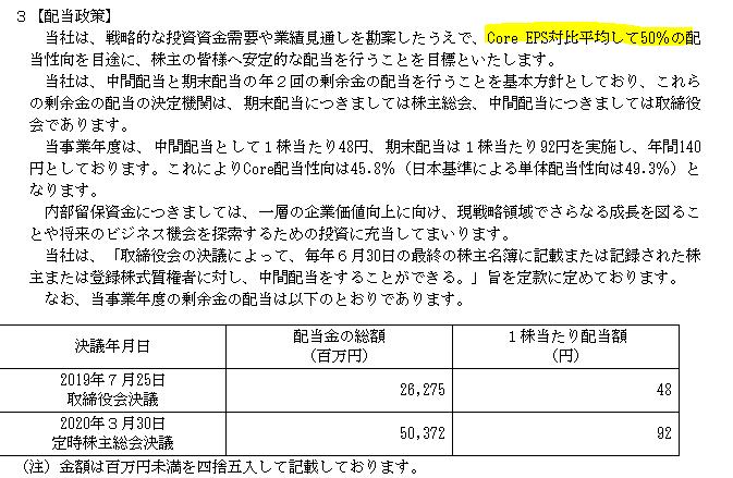 f:id:umimizukonoha:20201214005534p:plain