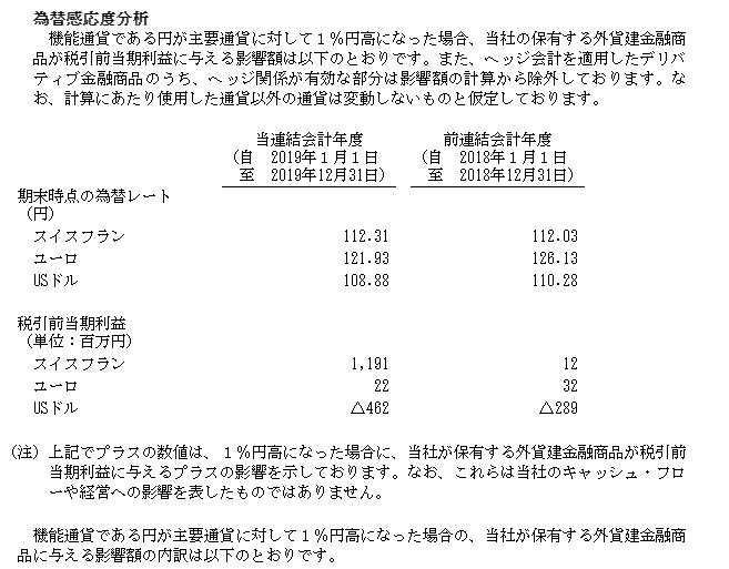 f:id:umimizukonoha:20201214012843p:plain