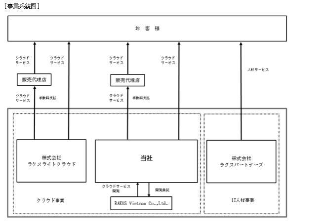 f:id:umimizukonoha:20201219103615p:plain