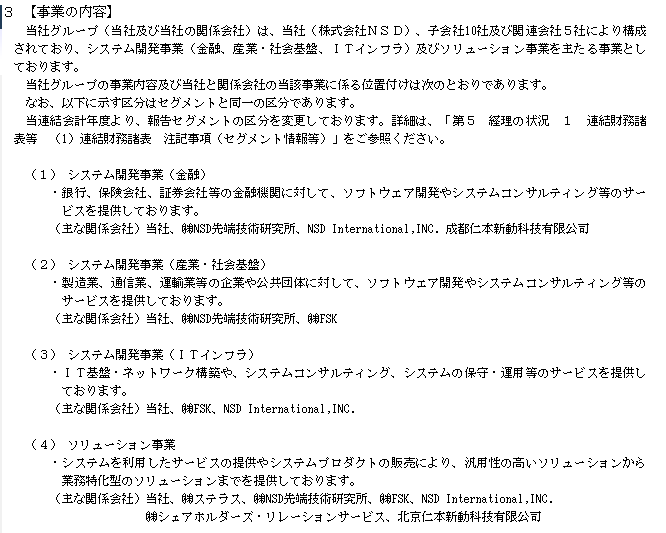 f:id:umimizukonoha:20201228211347p:plain
