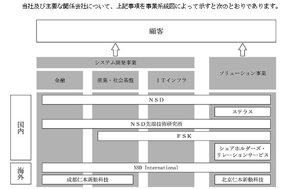 f:id:umimizukonoha:20201228211424p:plain