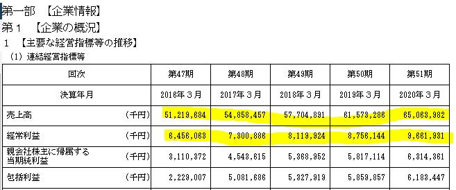 f:id:umimizukonoha:20201228231230p:plain
