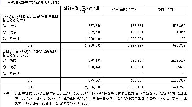 f:id:umimizukonoha:20201229001737p:plain