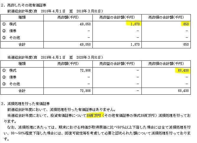 f:id:umimizukonoha:20201229001901p:plain