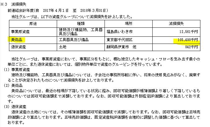 f:id:umimizukonoha:20201229003429p:plain