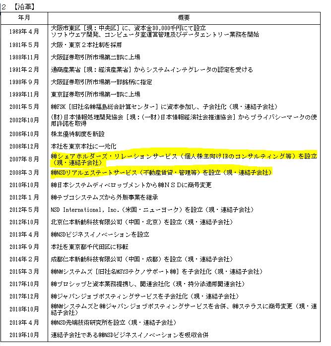 f:id:umimizukonoha:20201229005318p:plain