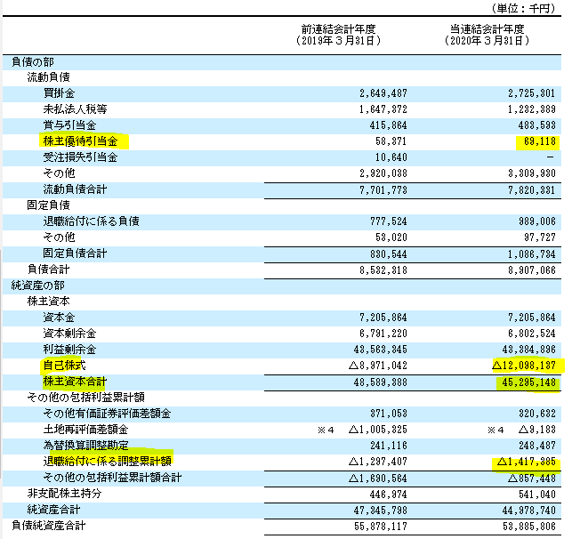 f:id:umimizukonoha:20201229014619p:plain