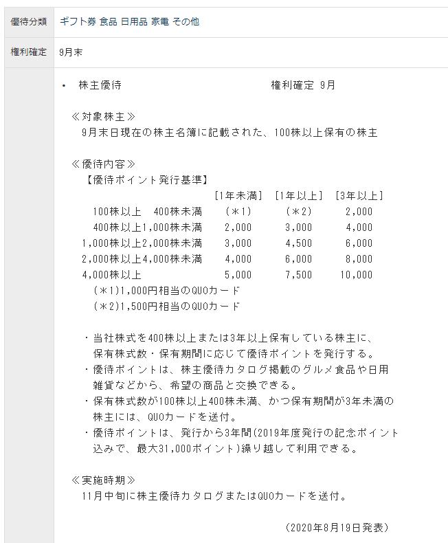 f:id:umimizukonoha:20201229020232p:plain