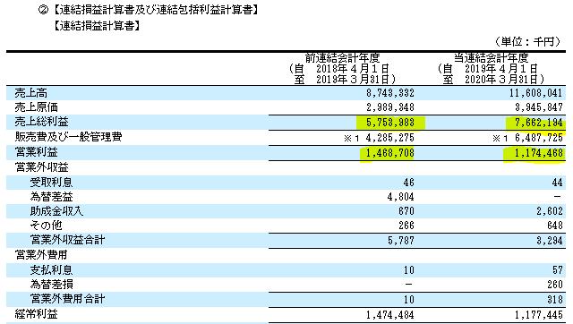 f:id:umimizukonoha:20201229232727p:plain