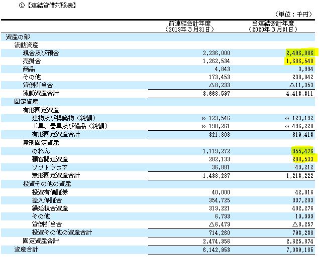 f:id:umimizukonoha:20201230024158p:plain