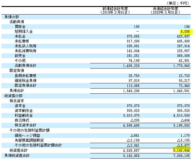 f:id:umimizukonoha:20201230025557p:plain