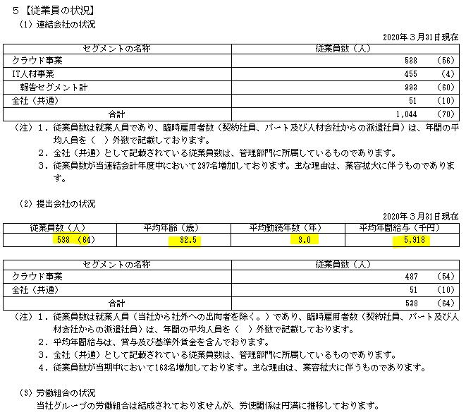 f:id:umimizukonoha:20201230030108p:plain