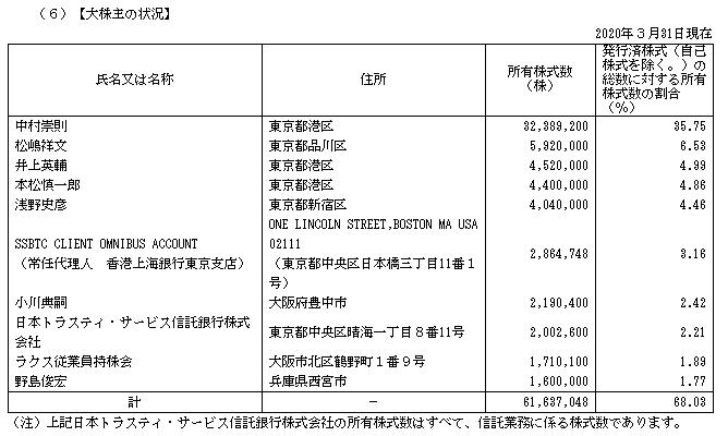 f:id:umimizukonoha:20201230031958p:plain