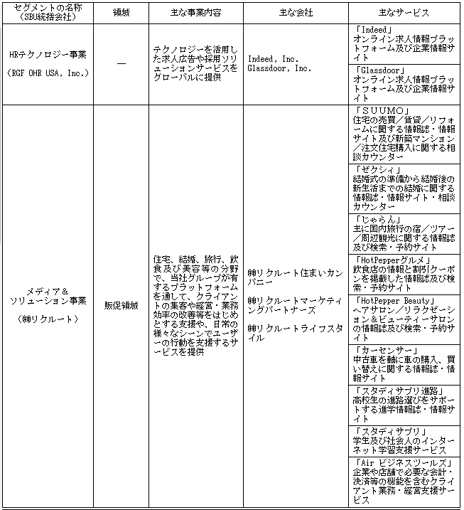 f:id:umimizukonoha:20210203233034p:plain
