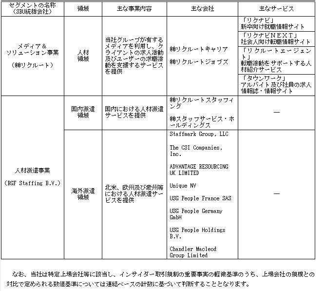 f:id:umimizukonoha:20210203233126p:plain