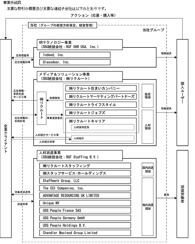 f:id:umimizukonoha:20210203233206p:plain