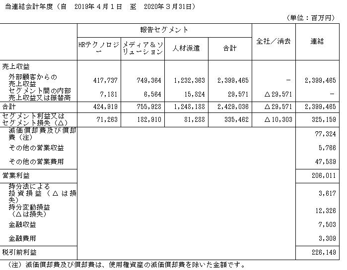 f:id:umimizukonoha:20210204200616p:plain