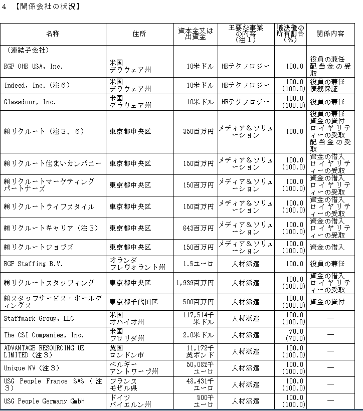 f:id:umimizukonoha:20210204223924p:plain