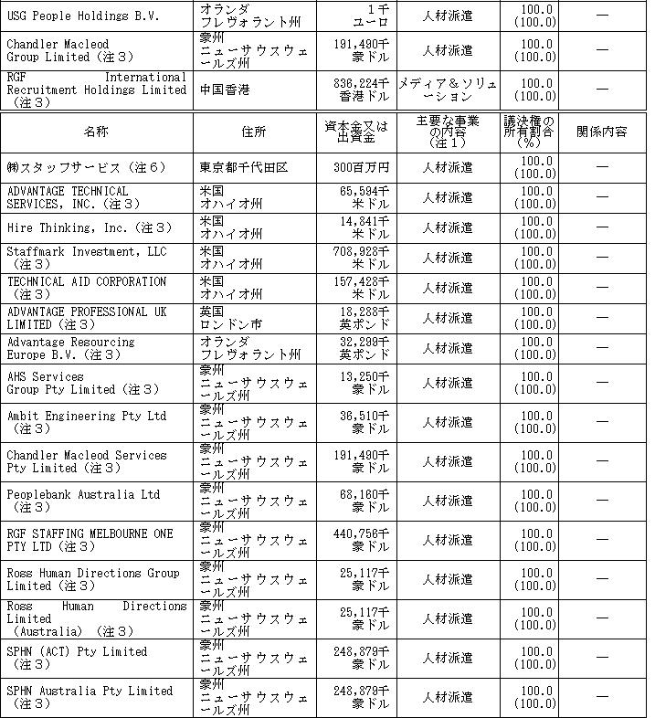 f:id:umimizukonoha:20210204224027p:plain