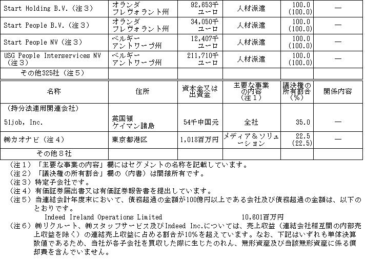 f:id:umimizukonoha:20210204224130p:plain