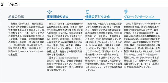 f:id:umimizukonoha:20210204230458p:plain