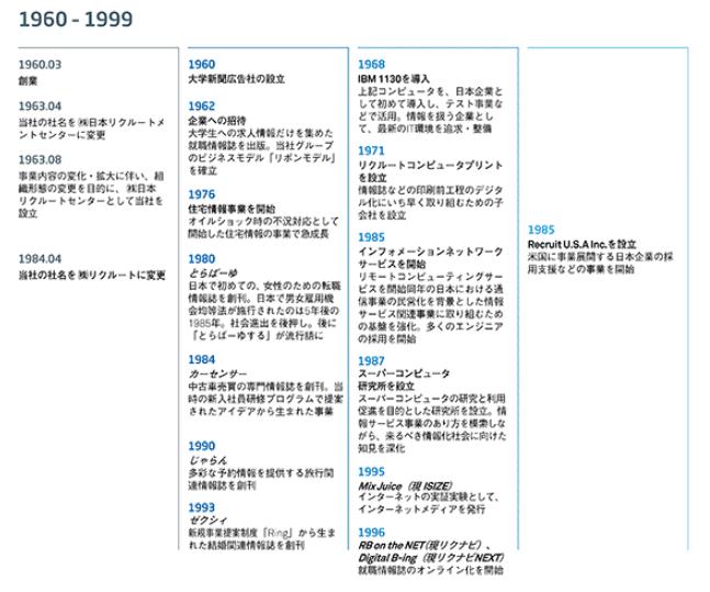 f:id:umimizukonoha:20210204230522p:plain