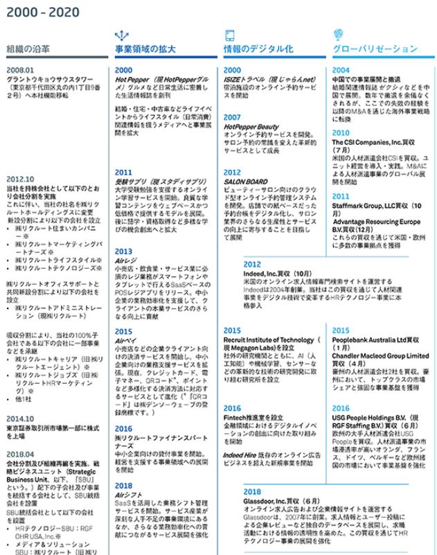 f:id:umimizukonoha:20210204230612p:plain