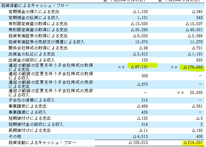 f:id:umimizukonoha:20210205004654p:plain