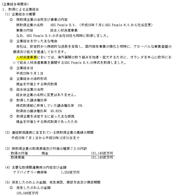 f:id:umimizukonoha:20210205005150p:plain