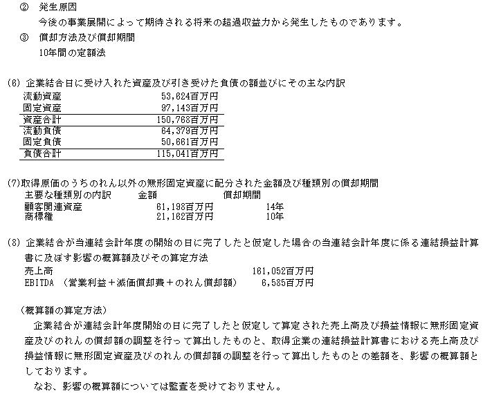 f:id:umimizukonoha:20210205010207p:plain