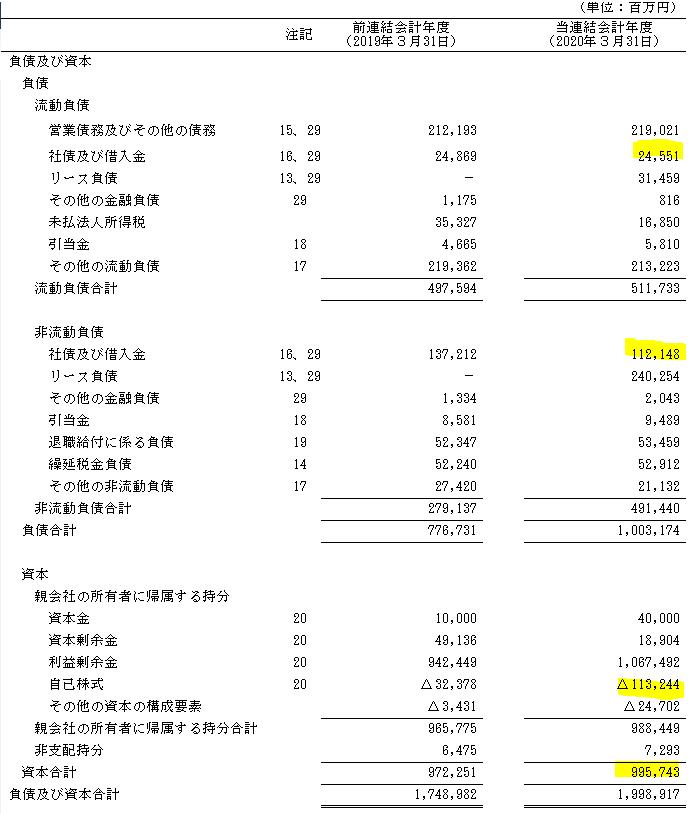 f:id:umimizukonoha:20210205014102p:plain