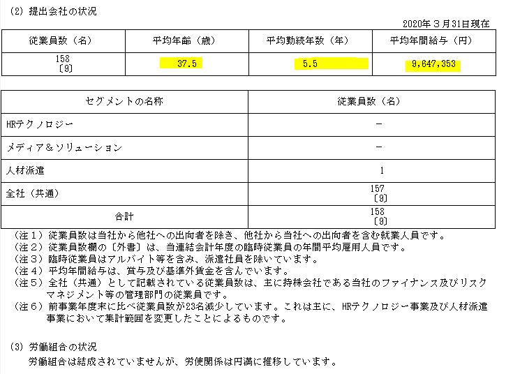 f:id:umimizukonoha:20210205015144p:plain