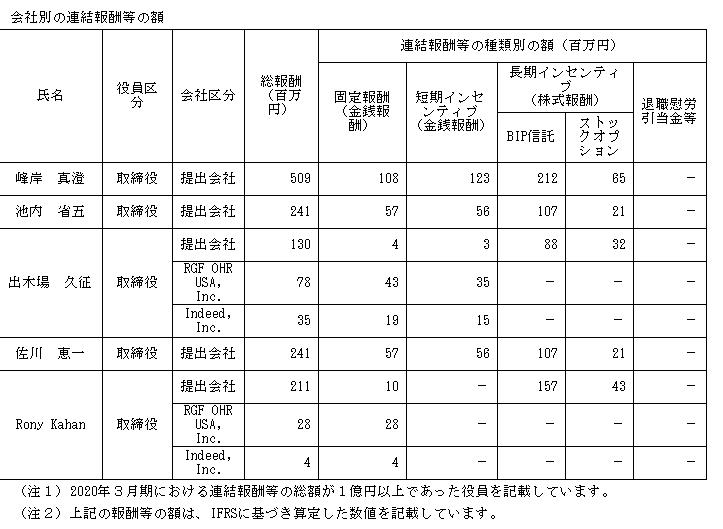f:id:umimizukonoha:20210205015615p:plain