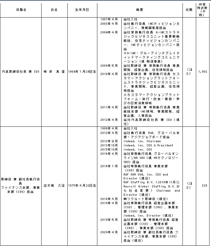 f:id:umimizukonoha:20210205022927p:plain