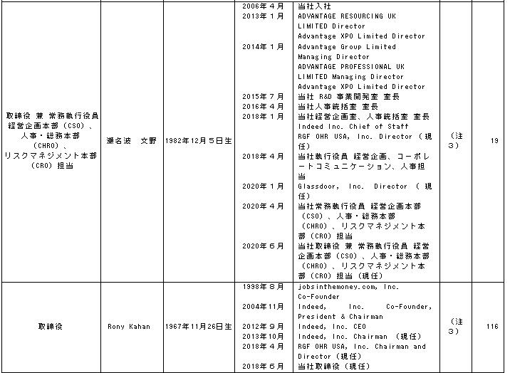 f:id:umimizukonoha:20210205023025p:plain