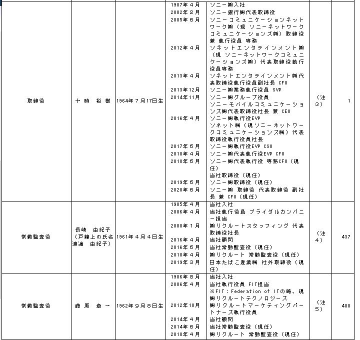 f:id:umimizukonoha:20210205023131p:plain