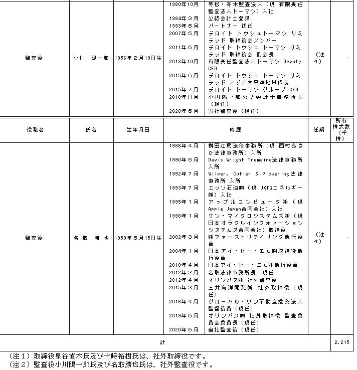 f:id:umimizukonoha:20210205023243p:plain