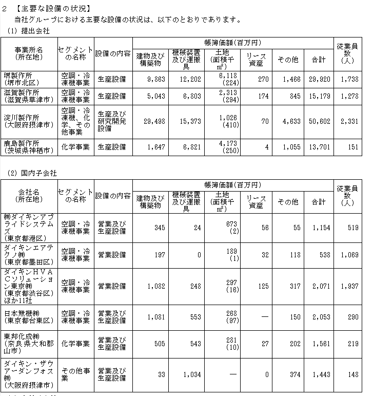 f:id:umimizukonoha:20210206213939p:plain