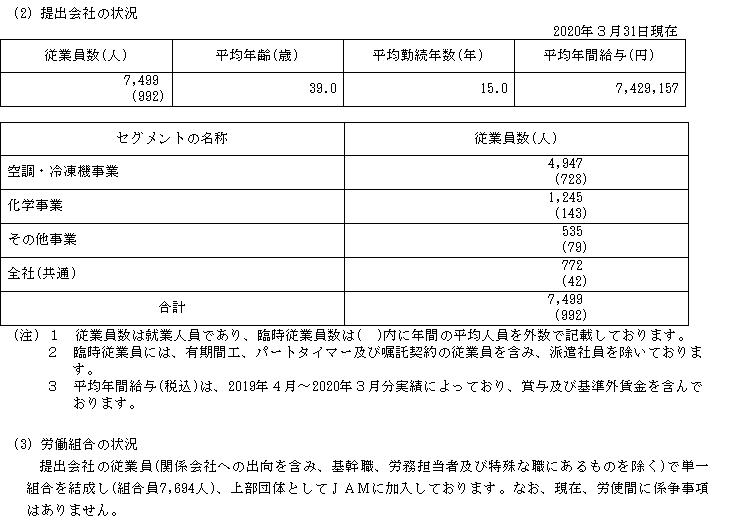 f:id:umimizukonoha:20210206233848p:plain