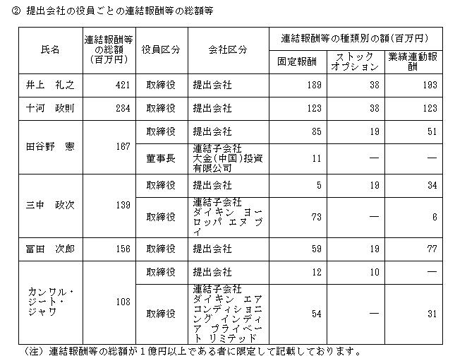 f:id:umimizukonoha:20210206234220p:plain