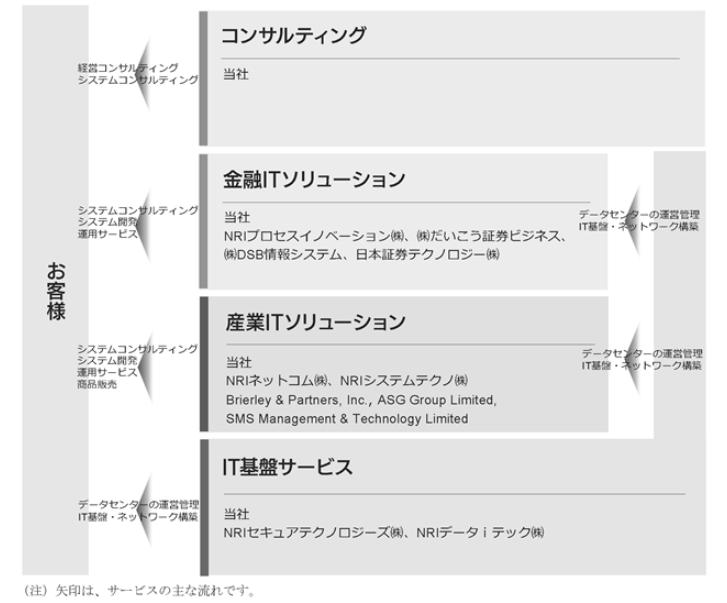 f:id:umimizukonoha:20210208045433p:plain