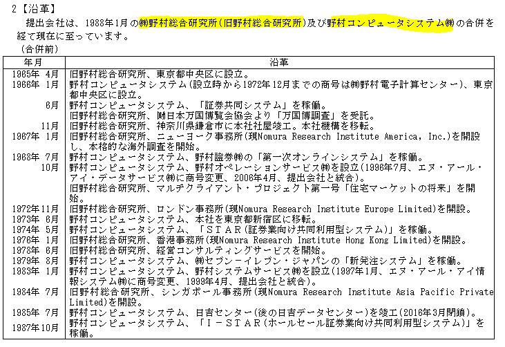 f:id:umimizukonoha:20210208051304p:plain