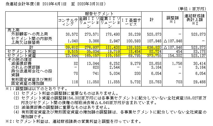 f:id:umimizukonoha:20210208052312p:plain