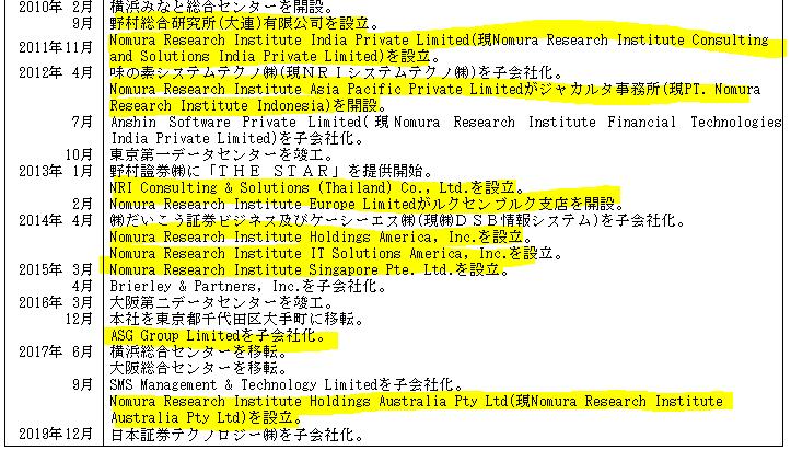 f:id:umimizukonoha:20210208061619p:plain