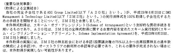 f:id:umimizukonoha:20210208064149p:plain