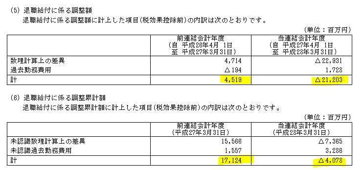 f:id:umimizukonoha:20210208114242p:plain