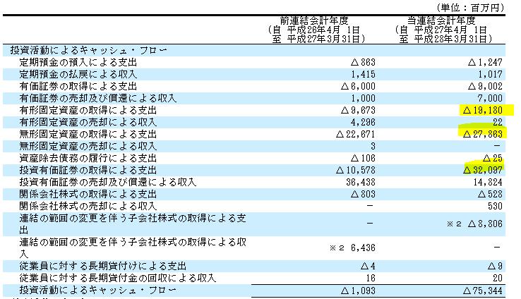 f:id:umimizukonoha:20210208214405p:plain