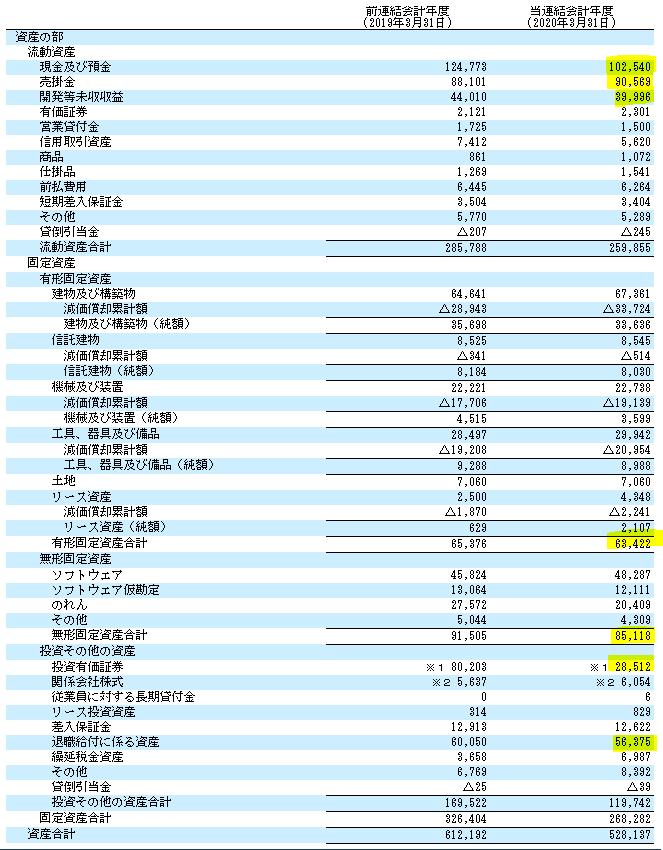 f:id:umimizukonoha:20210208214909p:plain