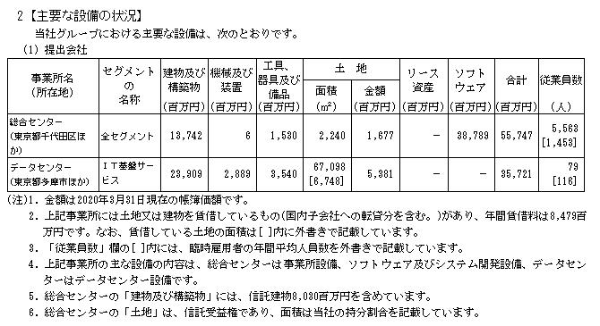 f:id:umimizukonoha:20210208215826p:plain