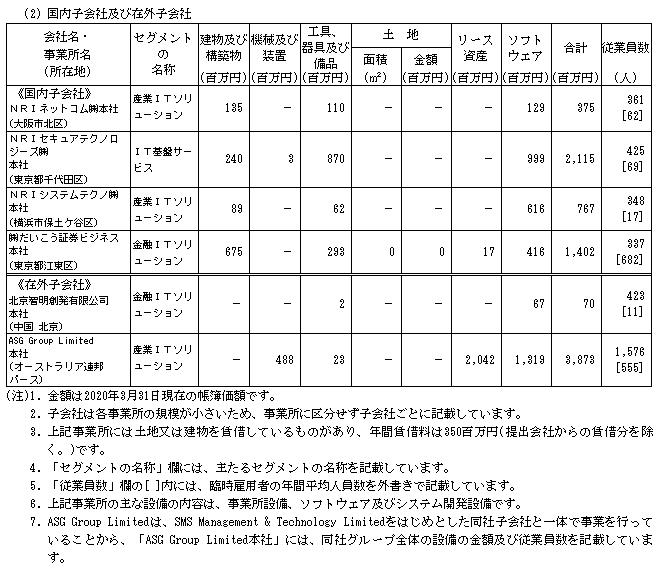f:id:umimizukonoha:20210208220102p:plain